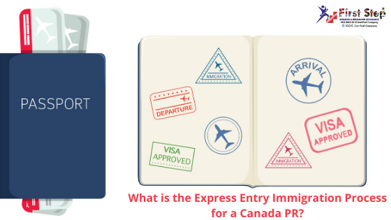 What is the Express Entry Immigration Process for a Canada PR?