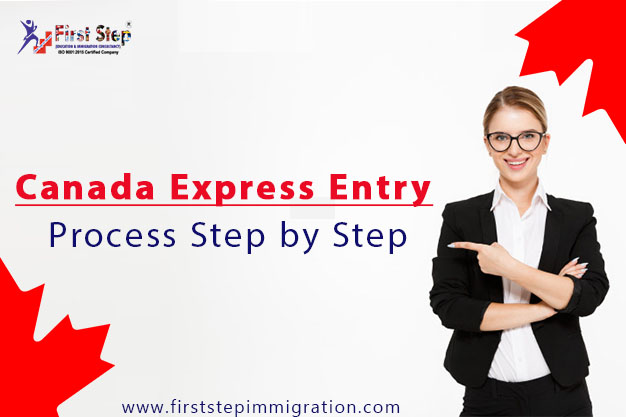Canada Express Entry Process Step by Step