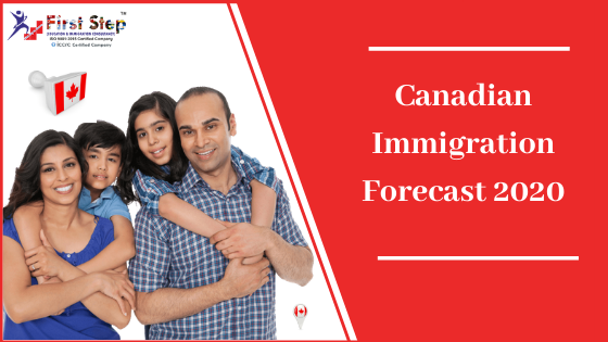 Canadian Immigration Forecast 2020